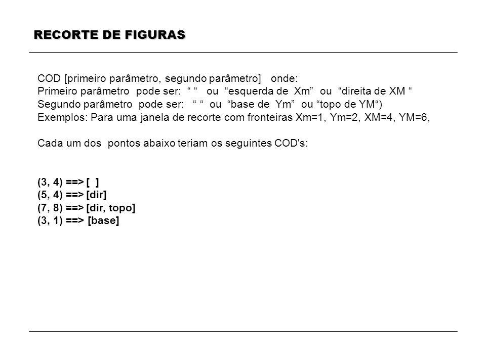 RECORTE DE FIGURAS COD [primeiro parâmetro, segundo parâmetro] onde: